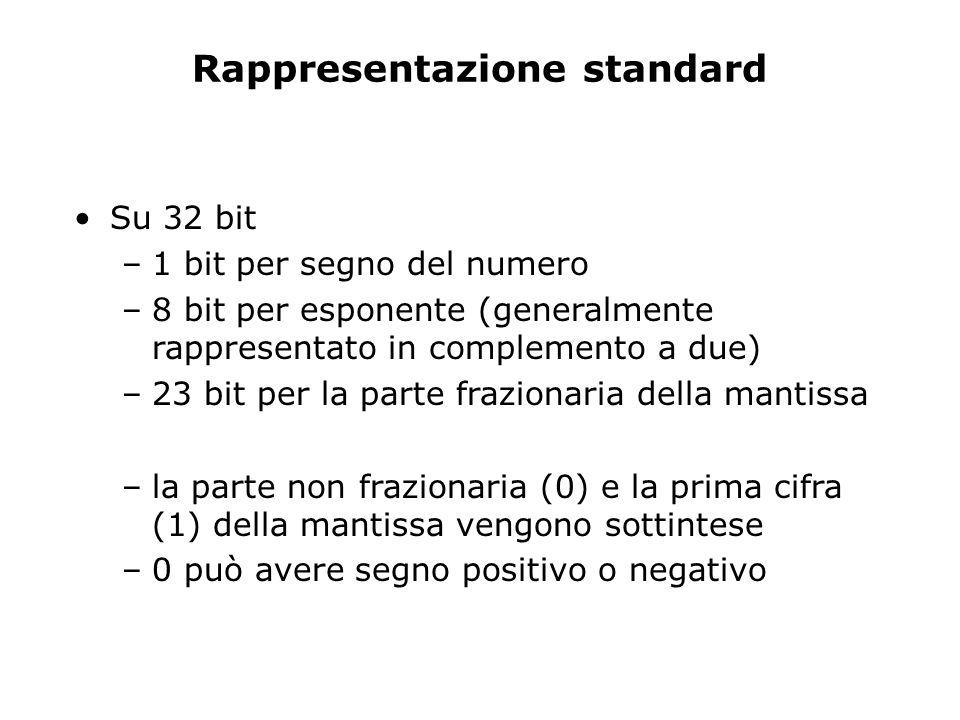 Rappresentazione standard Su 32 bit –1 bit per segno del numero –8 bit per esponente (generalmente rappresentato in complemento a due) –23 bit per la parte frazionaria della mantissa –la parte non frazionaria (0) e la prima cifra (1) della mantissa vengono sottintese –0 può avere segno positivo o negativo