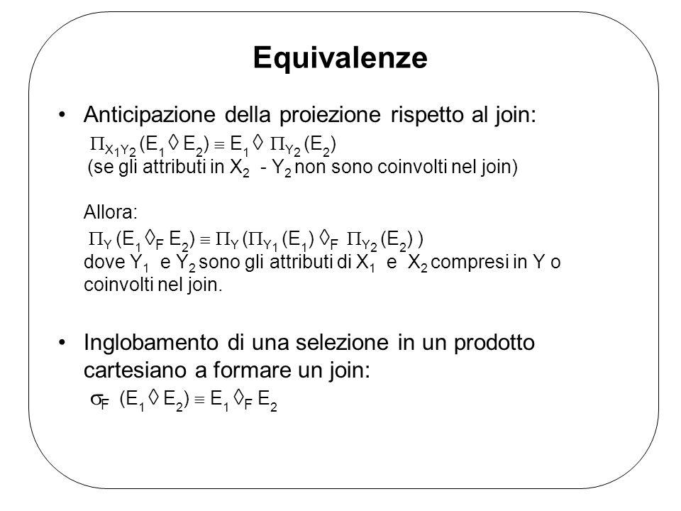 Equivalenze Anticipazione della proiezione rispetto al join: X 1 Y 2 (E 1 E 2 ) E 1 Y 2 (E 2 ) (se gli attributi in X 2 - Y 2 non sono coinvolti nel join) Allora: Y (E 1 F E 2 ) Y ( Y 1 (E 1 ) F Y 2 (E 2 ) ) dove Y 1 e Y 2 sono gli attributi di X 1 e X 2 compresi in Y o coinvolti nel join.