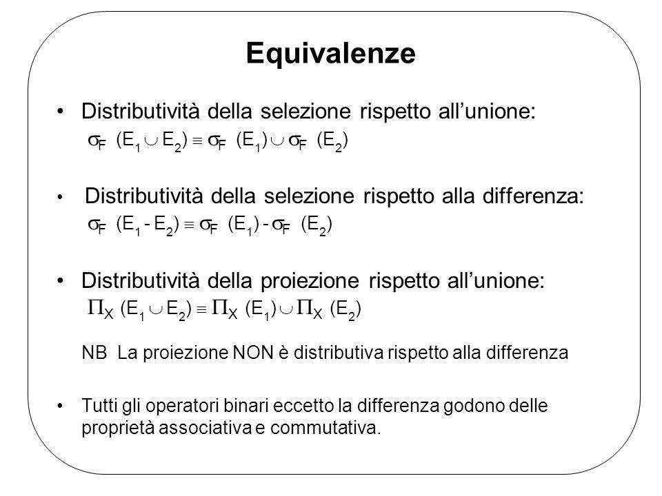 Equivalenze Distributività della selezione rispetto allunione: F (E 1 E 2 ) F (E 1 ) F (E 2 ) Distributività della selezione rispetto alla differenza: