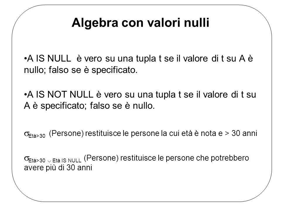 Algebra con valori nulli A IS NULL è vero su una tupla t se il valore di t su A è nullo; falso se è specificato. A IS NOT NULL è vero su una tupla t s