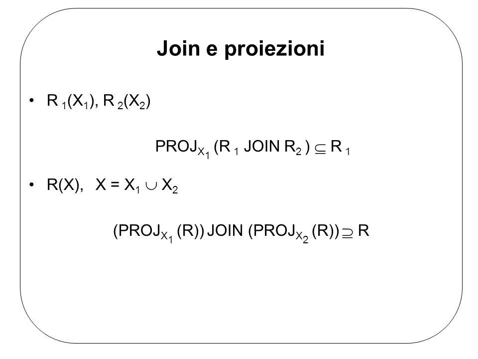 Join e proiezioni R 1 (X 1 ), R 2 (X 2 ) PROJ X 1 (R 1 JOIN R 2 ) R 1 R(X), X = X 1 X 2 (PROJ X 1 (R)) JOIN (PROJ X 2 (R)) R