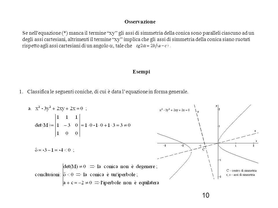 10 Osservazione Se nell'equazione (*) manca il termine xy gli assi di simmetria della conica sono paralleli ciascuno ad un degli assi cartesiani, altr