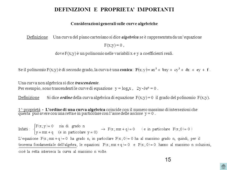 15 DEFINIZIONI E PROPRIETA IMPORTANTI Considerazioni generali sulle curve algebriche Definizione Una curva del piano cartesiano si dice algebrica se è