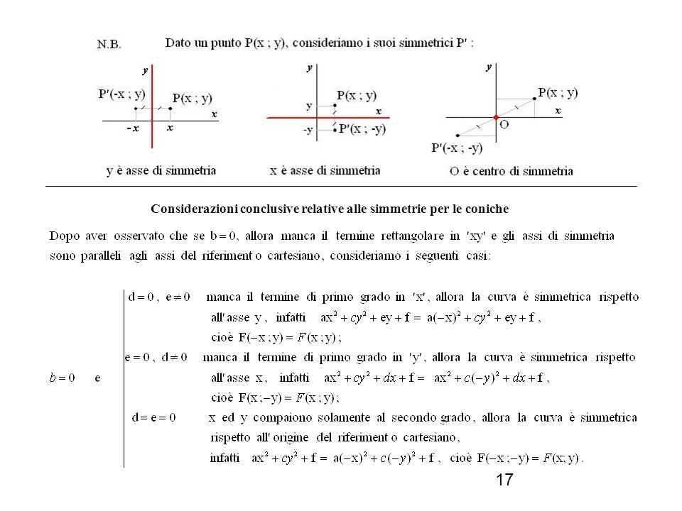 17 Considerazioni conclusive relative alle simmetrie per le coniche