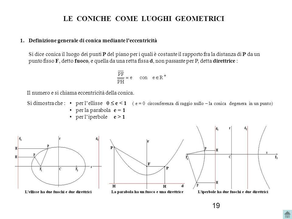 19 LE CONICHE COME LUOGHI GEOMETRICI 1. Definizione generale di conica mediante leccentricità Si dice conica il luogo dei punti P del piano per i qual