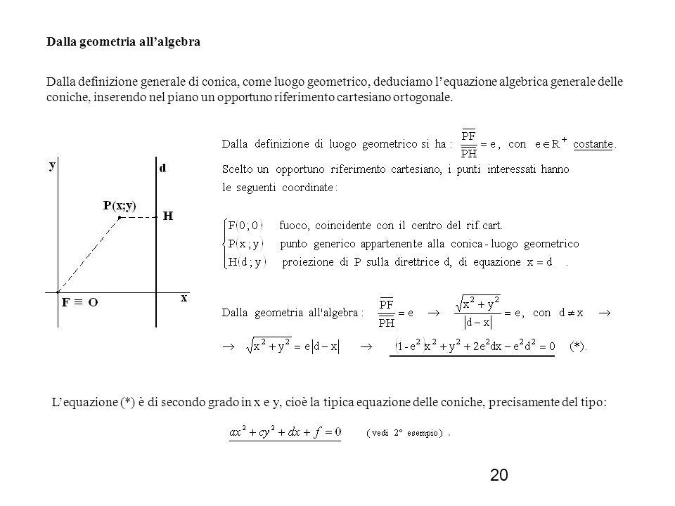 20 Dalla geometria allalgebra Dalla definizione generale di conica, come luogo geometrico, deduciamo lequazione algebrica generale delle coniche, inse