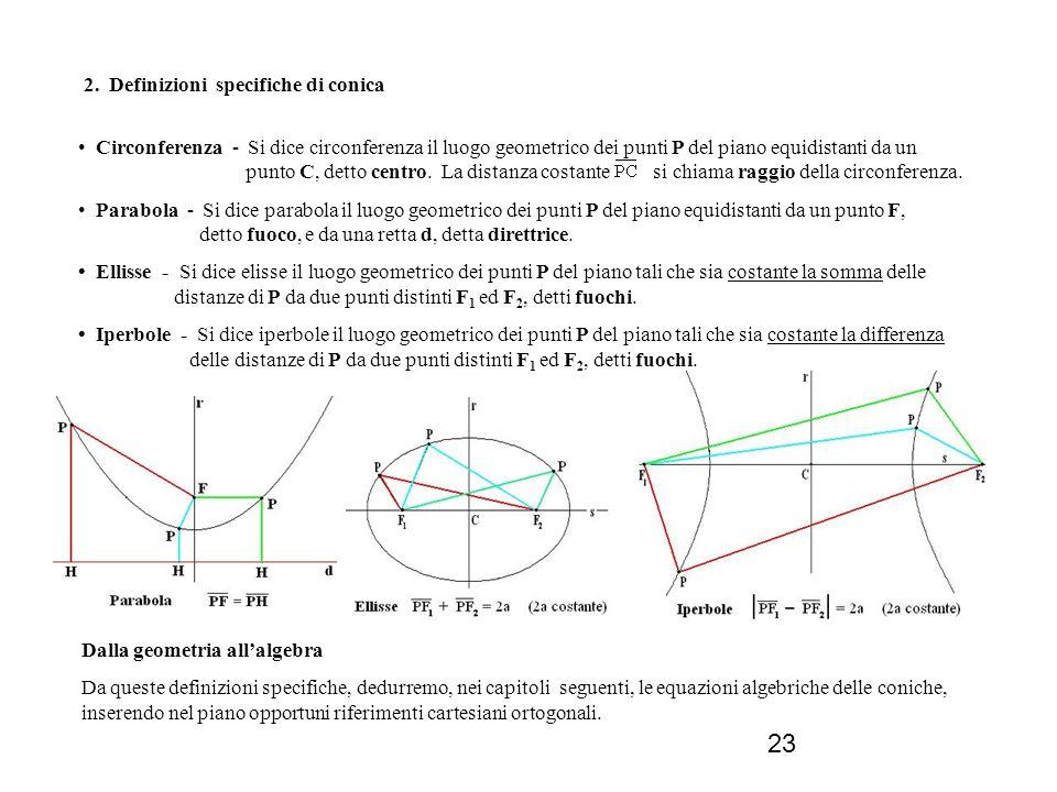 23 2. Definizioni specifiche di conica Circonferenza - Si dice circonferenza il luogo geometrico dei punti P del piano equidistanti da un punto C, det