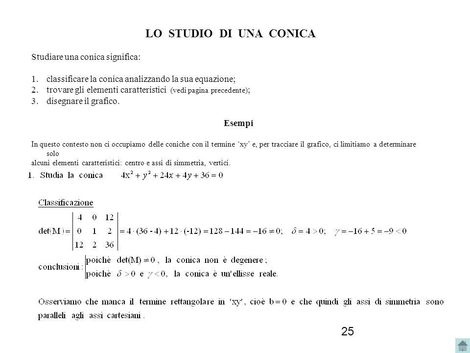 25 LO STUDIO DI UNA CONICA Studiare una conica significa: 1.classificare la conica analizzando la sua equazione; 2.trovare gli elementi caratteristici