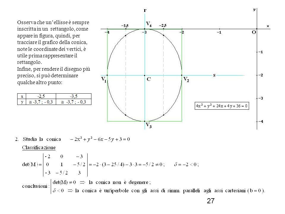 27 Osserva che unellisse è sempre inscritta in un rettangolo, come appare in figura, quindi, per tracciare il grafico della conica, note le coordinate