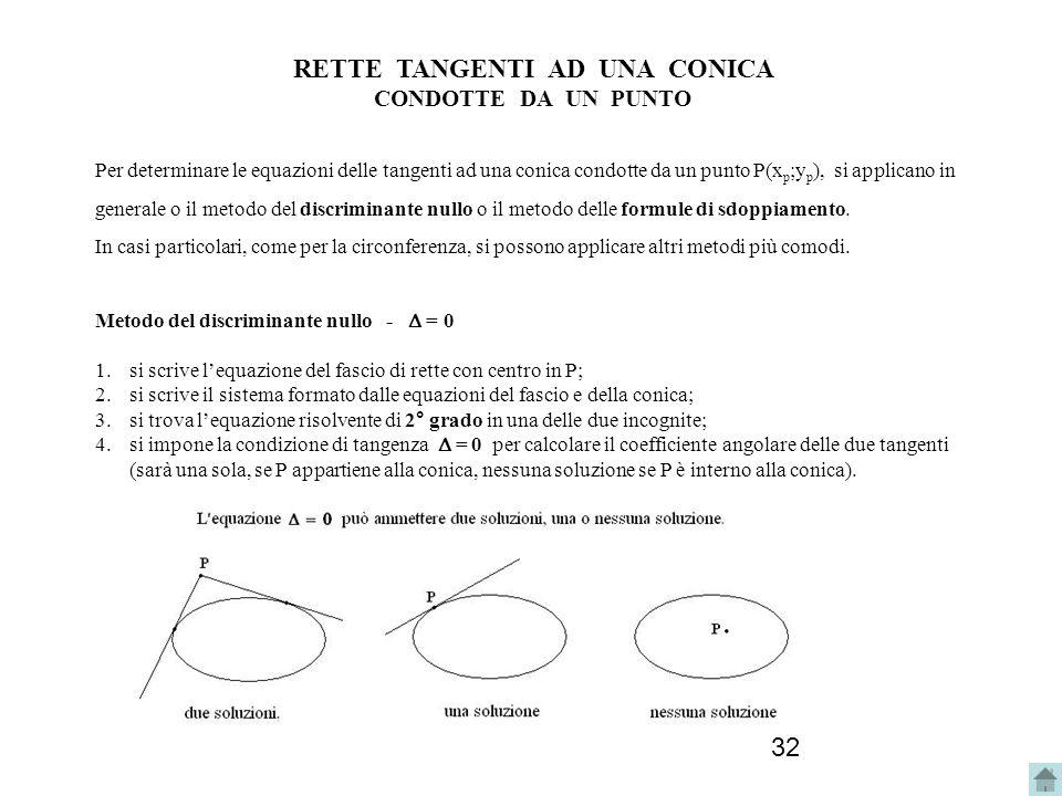 32 RETTE TANGENTI AD UNA CONICA CONDOTTE DA UN PUNTO Per determinare le equazioni delle tangenti ad una conica condotte da un punto P(x p ;y p ), si a