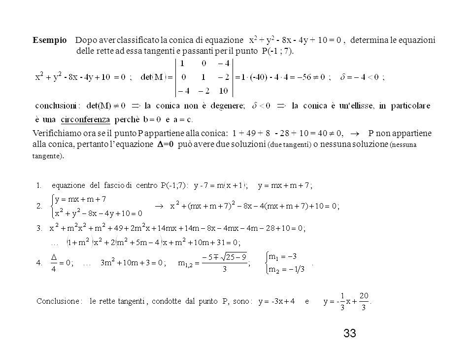 33 Verifichiamo ora se il punto P appartiene alla conica: 1 + 49 + 8 - 28 + 10 = 40 0, P non appartiene alla conica, pertanto lequazione =0 può avere