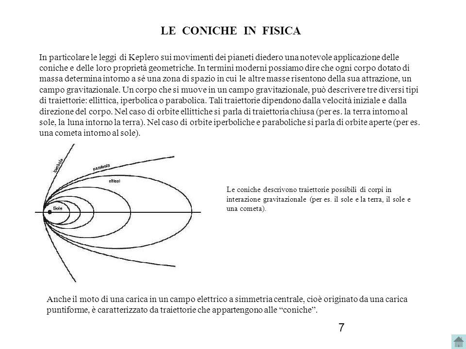 7 Le coniche descrivono traiettorie possibili di corpi in interazione gravitazionale (per es. il sole e la terra, il sole e una cometa). Anche il moto