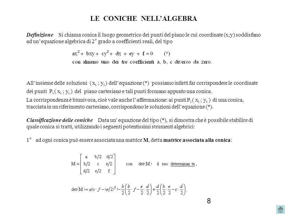 8 LE CONICHE NELLALGEBRA Definizione Si chiama conica il luogo geometrico dei punti del piano le cui coordinate (x;y) soddisfano ad unequazione algebr