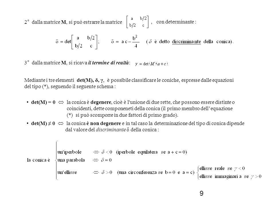 9 2° dalla matrice M, si può estrarre la matrice, con determinante : 3° dalla matrice M, si ricava il termine di realtà: Mediante i tre elementi det(M
