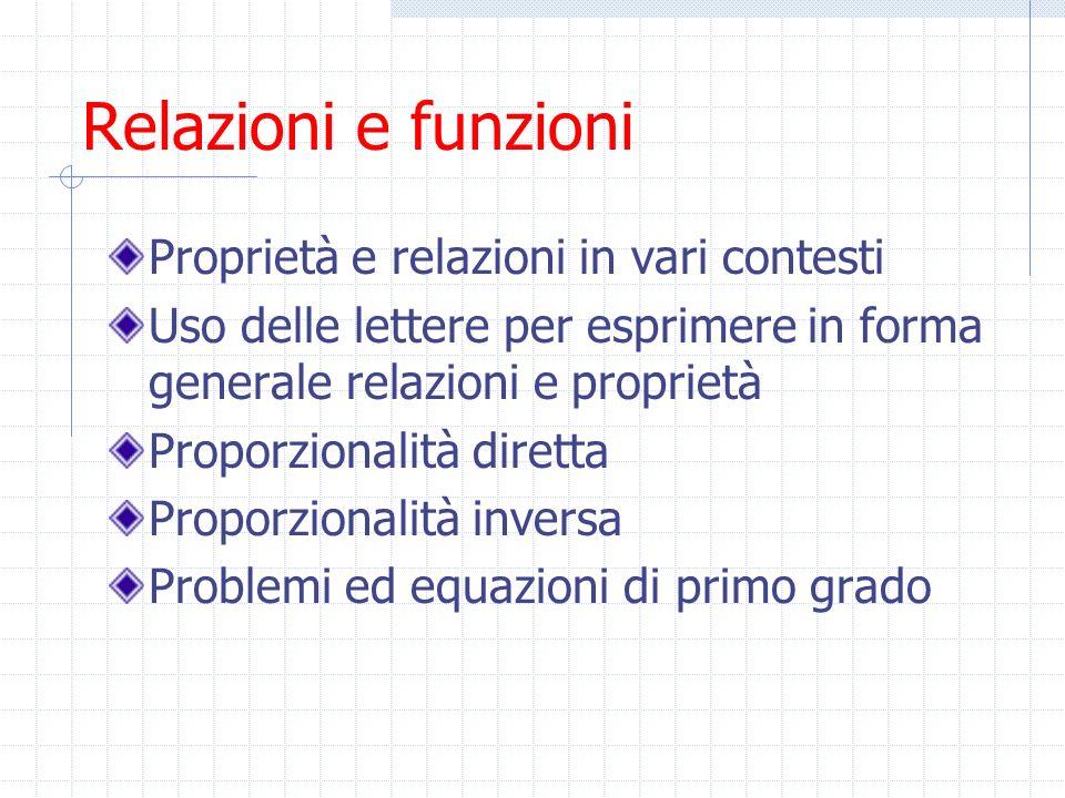 Relazioni e funzioni Proprietà e relazioni in vari contesti Uso delle lettere per esprimere in forma generale relazioni e proprietà Proporzionalità diretta Proporzionalità inversa Problemi ed equazioni di primo grado