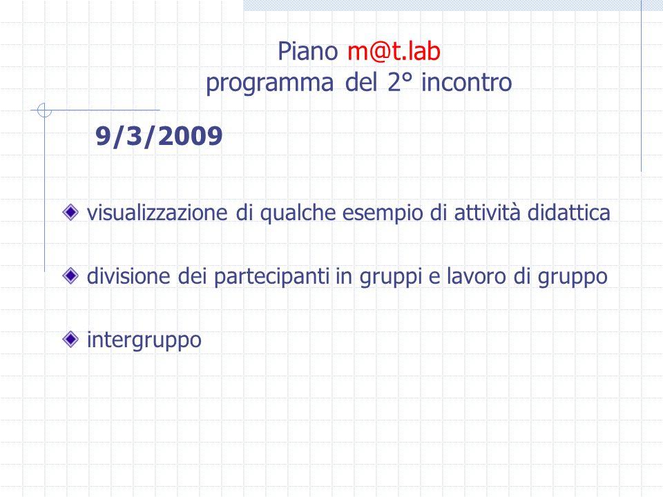 Piano m@t.lab programma del 2° incontro 9/3/2009 visualizzazione di qualche esempio di attività didattica divisione dei partecipanti in gruppi e lavoro di gruppo intergruppo