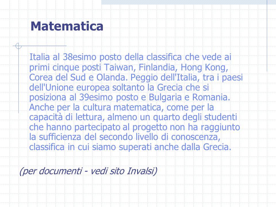 Matematica Italia al 38esimo posto della classifica che vede ai primi cinque posti Taiwan, Finlandia, Hong Kong, Corea del Sud e Olanda.