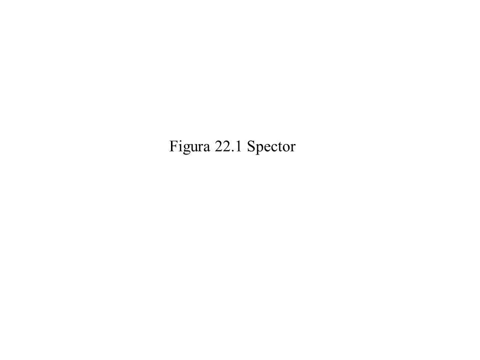 Figura 22.1 Spector