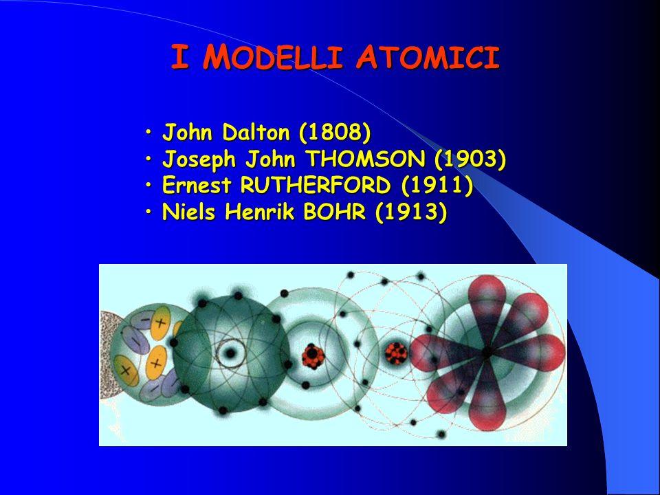 CONCLUSIONI dell ESPERIMENTO di RUTHERFORD e collaboratori Atomo non omogeneo Atomo non omogeneo Tutta la massa e la carica positiva dellatomo Tutta la massa e la carica positiva dellatomo concentrate in un nocciolo piccolissimo = NUCLEO concentrate in un nocciolo piccolissimo = NUCLEO (diametro 10 4 – 10 5 volte più piccolo dellintero atomo) (diametro 10 4 – 10 5 volte più piccolo dellintero atomo) Gli elettroni occupano lo spazio attorno al nucleo Gli elettroni occupano lo spazio attorno al nucleo NUOVO MODELLO ATOMICO NUOVO MODELLO ATOMICO LATOMO, PRATICAMENTE, È VUOTO !