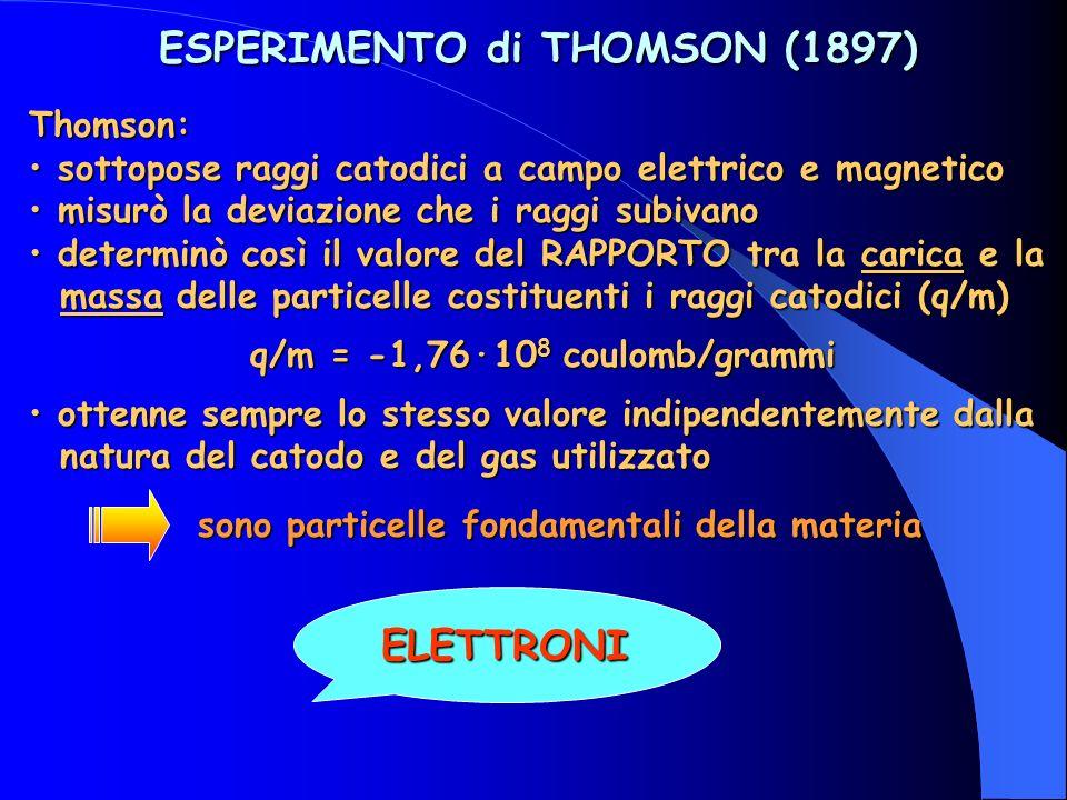 ESPERIMENTO di THOMSON (1897) Thomson: sottopose raggi catodici a campo elettrico e magnetico sottopose raggi catodici a campo elettrico e magnetico misurò la deviazione che i raggi subivano misurò la deviazione che i raggi subivano determinò così il valore del RAPPORTO tra la carica e la determinò così il valore del RAPPORTO tra la carica e la massa delle particelle costituenti i raggi catodici (q/m) massa delle particelle costituenti i raggi catodici (q/m) q/m = -1,76·10 8 coulomb/grammi ottenne sempre lo stesso valore indipendentemente dalla ottenne sempre lo stesso valore indipendentemente dalla natura del catodo e del gas utilizzato natura del catodo e del gas utilizzato sono particelle fondamentali della materia ELETTRONI