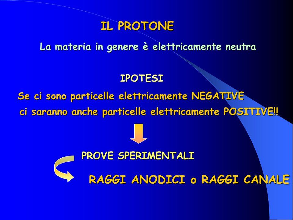IL PROTONE La materia in genere è elettricamente neutra IPOTESI Se ci sono particelle elettricamente NEGATIVE PROVE SPERIMENTALI RAGGI ANODICI o RAGGI CANALE ci saranno anche particelle elettricamente POSITIVE!!