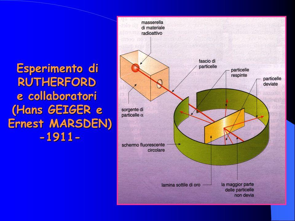 Esperimento di RUTHERFORD e collaboratori (Hans GEIGER e Ernest MARSDEN) -1911-
