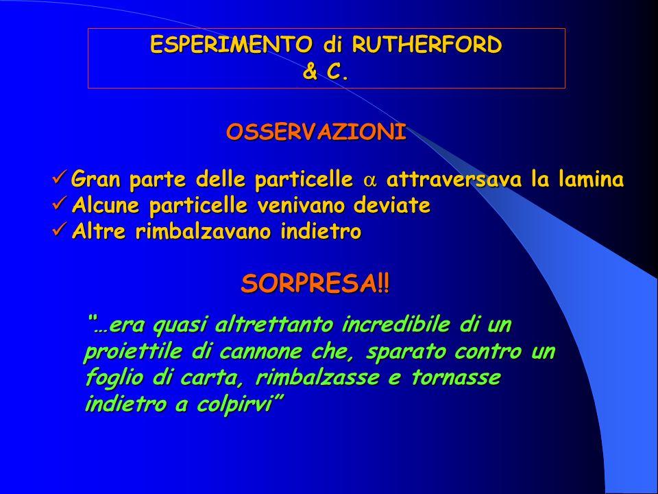 ESPERIMENTO di RUTHERFORD & C.