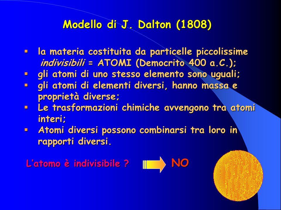 la materia costituita da particelle piccolissime la materia costituita da particelle piccolissime indivisibili = ATOMI (Democrito 400 a.C.); indivisibili = ATOMI (Democrito 400 a.C.); gli atomi di uno stesso elemento sono uguali; gli atomi di uno stesso elemento sono uguali; gli atomi di elementi diversi, hanno massa e proprietà diverse; gli atomi di elementi diversi, hanno massa e proprietà diverse; Le trasformazioni chimiche avvengono tra atomi interi; Le trasformazioni chimiche avvengono tra atomi interi; Atomi diversi possono combinarsi tra loro in rapporti diversi.