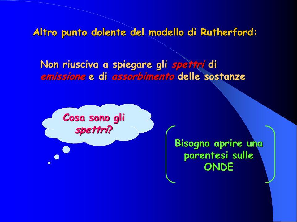 Altro punto dolente del modello di Rutherford: Non riusciva a spiegare gli spettri di emissione e di assorbimento delle sostanze Cosa sono gli spettri.
