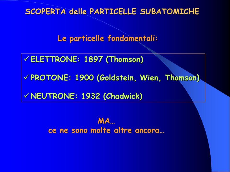SCOPERTA delle PARTICELLE SUBATOMICHE ELETTRONE: 1897 (Thomson) ELETTRONE: 1897 (Thomson) PROTONE: 1900 (Goldstein, Wien, Thomson) PROTONE: 1900 (Goldstein, Wien, Thomson) NEUTRONE: 1932 (Chadwick) NEUTRONE: 1932 (Chadwick) Le particelle fondamentali: MA… ce ne sono molte altre ancora…