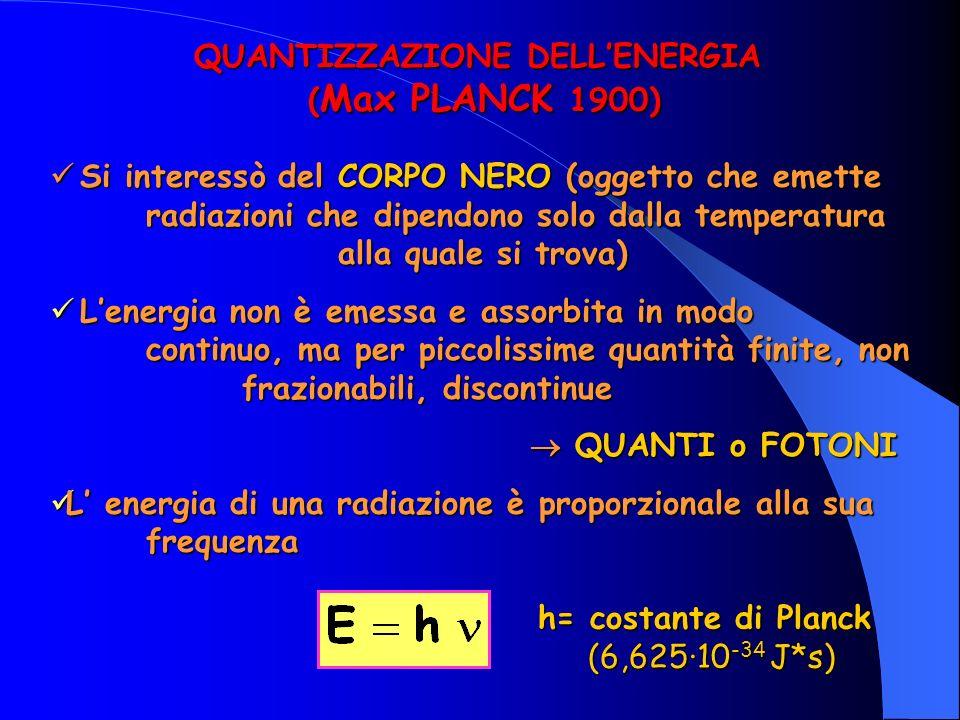 QUANTIZZAZIONE DELLENERGIA ( Max PLANCK 1900) Si interessò del CORPO NERO (oggetto che emette radiazioni che dipendono solo dalla temperatura alla quale si trova) Si interessò del CORPO NERO (oggetto che emette radiazioni che dipendono solo dalla temperatura alla quale si trova) Lenergia non è emessa e assorbita in modo continuo, ma per piccolissime quantità finite, non frazionabili, discontinue Lenergia non è emessa e assorbita in modo continuo, ma per piccolissime quantità finite, non frazionabili, discontinue QUANTI o FOTONI QUANTI o FOTONI L energia di una radiazione è proporzionale alla sua frequenza L energia di una radiazione è proporzionale alla sua frequenza h= costante di Planck (6,625·10 -34 J*s)