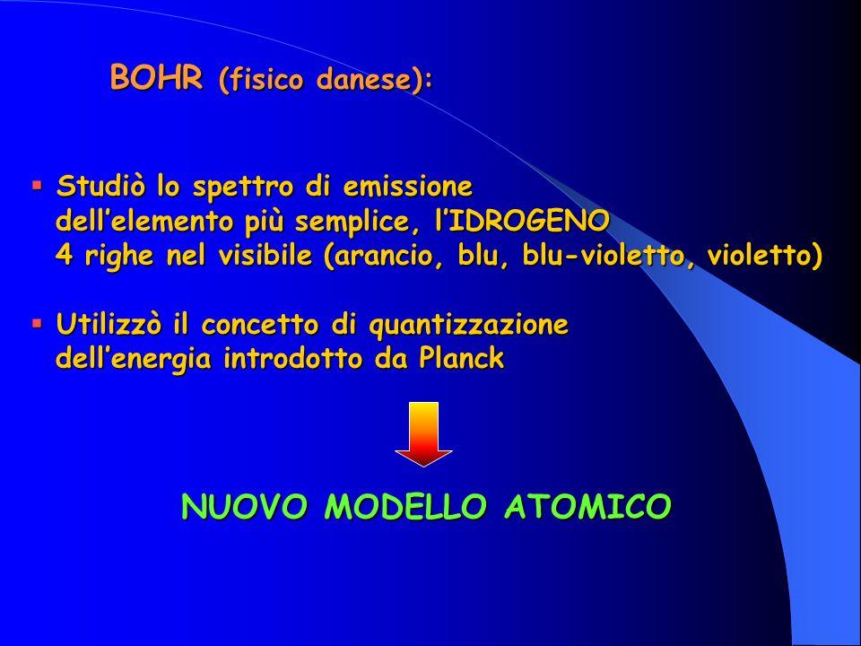 NUOVO MODELLO ATOMICO Studiò lo spettro di emissione Studiò lo spettro di emissione dellelemento più semplice, lIDROGENO dellelemento più semplice, lIDROGENO 4 righe nel visibile (arancio, blu, blu-violetto, violetto) 4 righe nel visibile (arancio, blu, blu-violetto, violetto) Utilizzò il concetto di quantizzazione Utilizzò il concetto di quantizzazione dellenergia introdotto da Planck dellenergia introdotto da Planck BOHR (fisico danese):