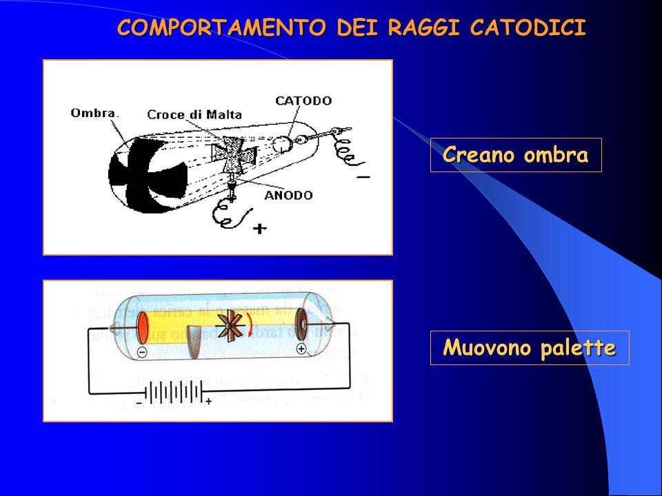 Secondo le leggi dellelettromagnetismo le -, muovendosi lungo orbite circolari dovrebbe emettere ENERGIA in relazione al quadrato della sua velocità Energia emessa (persa) Rallentamento del moto dell e - Le - non riesce a reagire alla F centripeta Cade sul nucleo