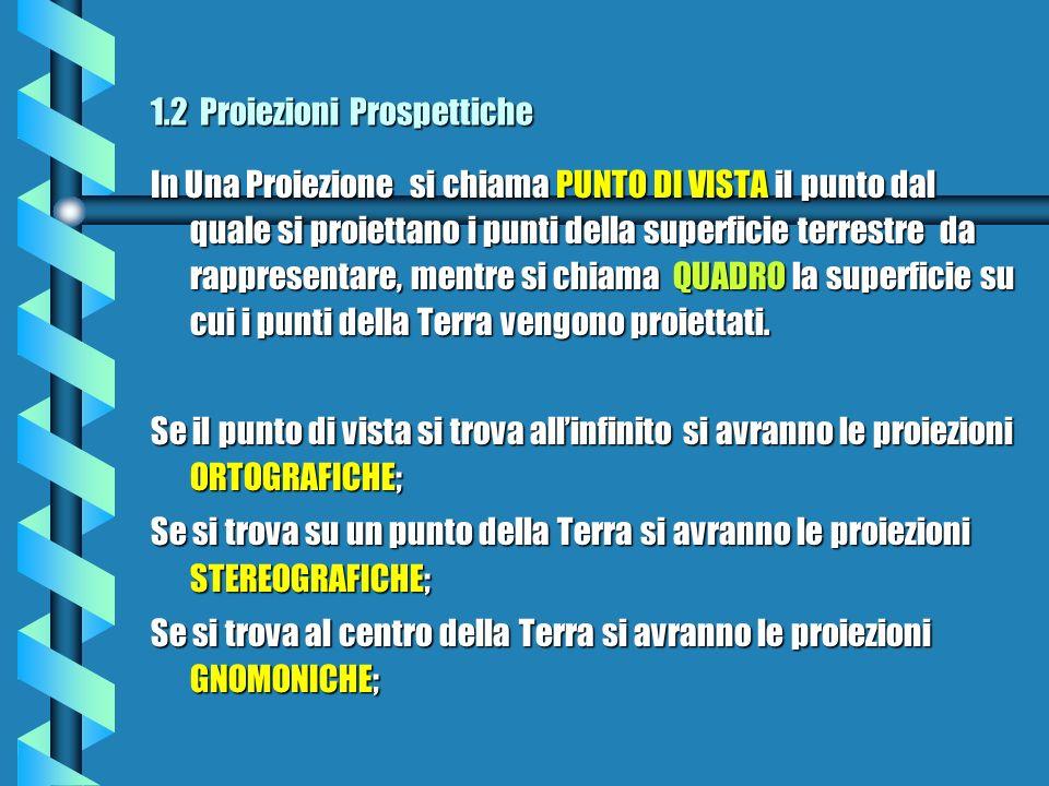 1.2 Proiezioni Prospettiche In Una Proiezione si chiama PUNTO DI VISTA il punto dal quale si proiettano i punti della superficie terrestre da rappresentare, mentre si chiama QUADRO la superficie su cui i punti della Terra vengono proiettati.