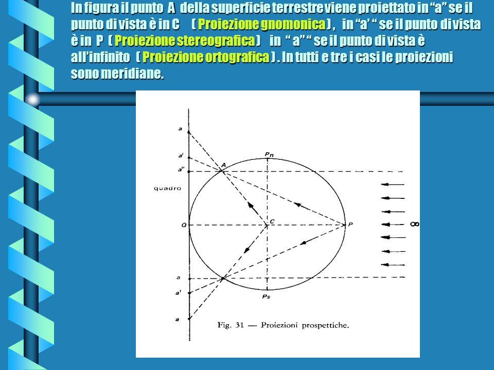 In figura il punto A della superficie terrestre viene proiettato in a se il punto di vista è in C ( Proiezione gnomonica ), in a se il punto di vista è in P ( Proiezione stereografica ) in a se il punto di vista è allinfinito ( Proiezione ortografica ).