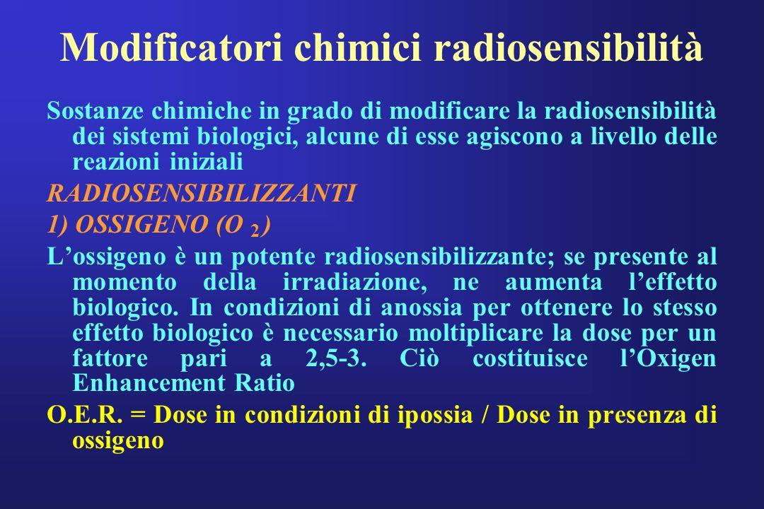 Modificatori chimici radiosensibilità Sostanze chimiche in grado di modificare la radiosensibilità dei sistemi biologici, alcune di esse agiscono a li