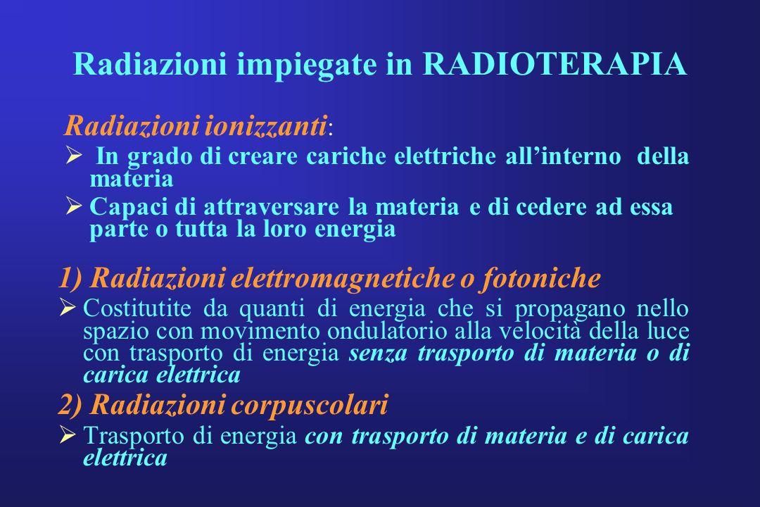 Radiazioni impiegate in RADIOTERAPIA Radiazioni ionizzanti : Ø In grado di creare cariche elettriche allinterno della materia ØCapaci di attraversare