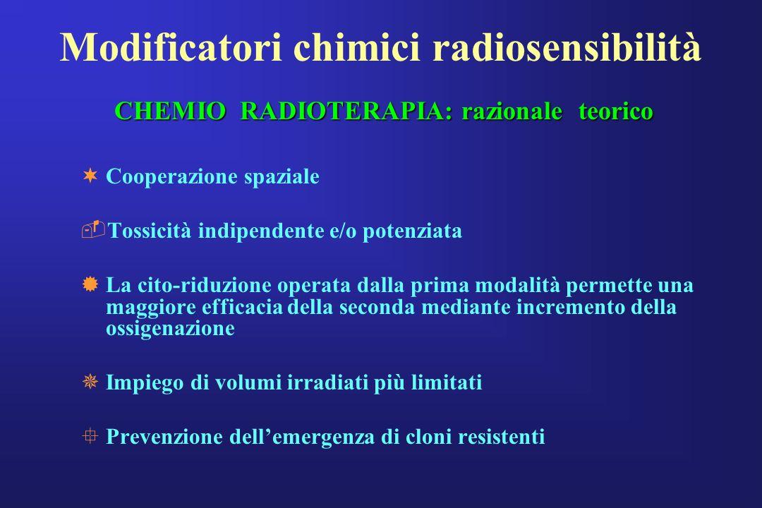 Modificatori chimici radiosensibilità ¬Cooperazione spaziale Tossicità indipendente e/o potenziata ®La cito-riduzione operata dalla prima modalità pe