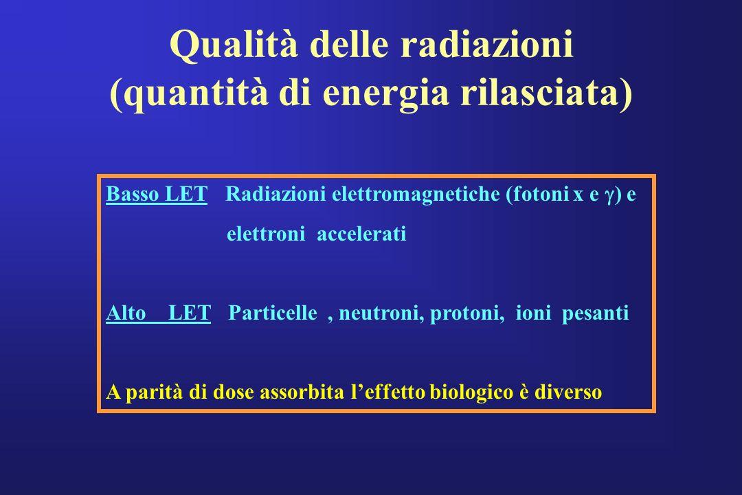 Qualità delle radiazioni (quantità di energia rilasciata) Basso LET Radiazioni elettromagnetiche (fotoni x e ) e elettroni accelerati Alto LET Partice