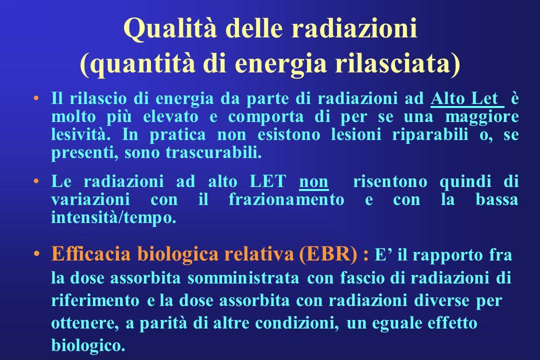 Qualità delle radiazioni (quantità di energia rilasciata) Il rilascio di energia da parte di radiazioni ad Alto Let è molto più elevato e comporta di