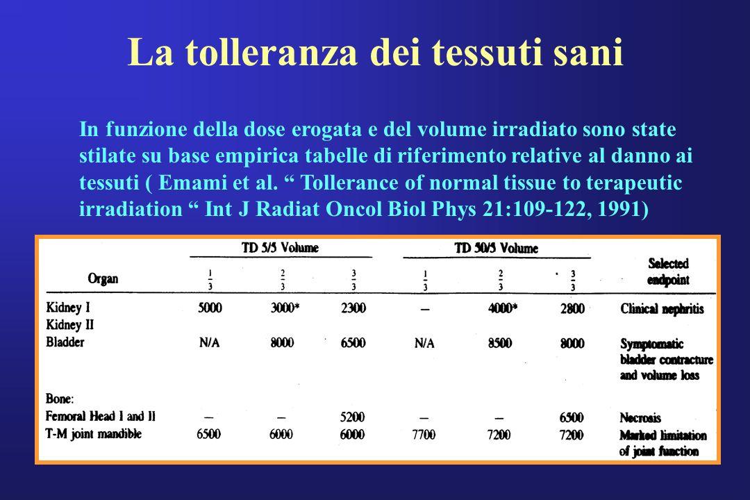 La tolleranza dei tessuti sani In funzione della dose erogata e del volume irradiato sono state stilate su base empirica tabelle di riferimento relati