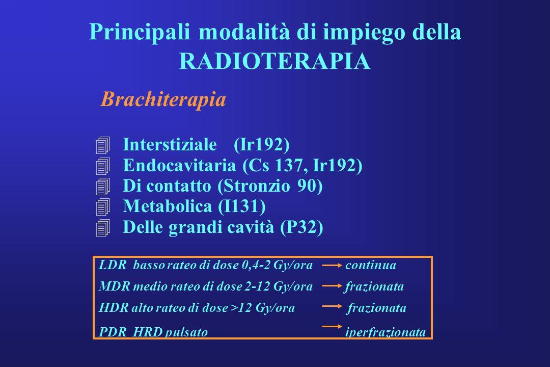 Principali modalità di impiego della RADIOTERAPIA Brachiterapia Interstiziale (Ir192) Endocavitaria (Cs 137, Ir192) Di contatto (Stronzio 90) Metaboli