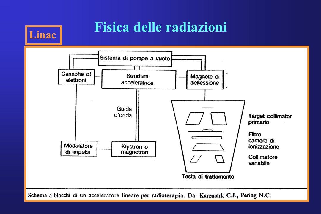 Fisica delle radiazioni Linac