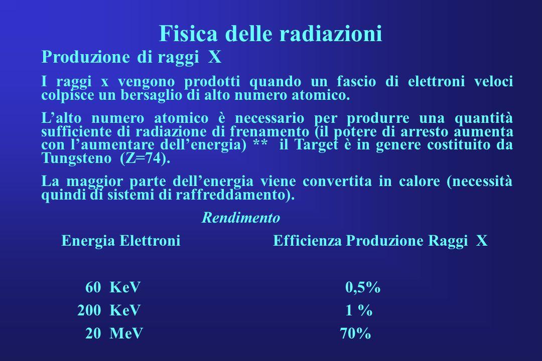 Fisica delle radiazioni Produzione di raggi X I raggi x vengono prodotti quando un fascio di elettroni veloci colpisce un bersaglio di alto numero ato