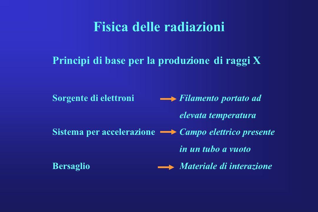 Fisica delle radiazioni Principi di base per la produzione di raggi X Sorgente di elettroni Filamento portato ad elevata temperatura Sistema per accel