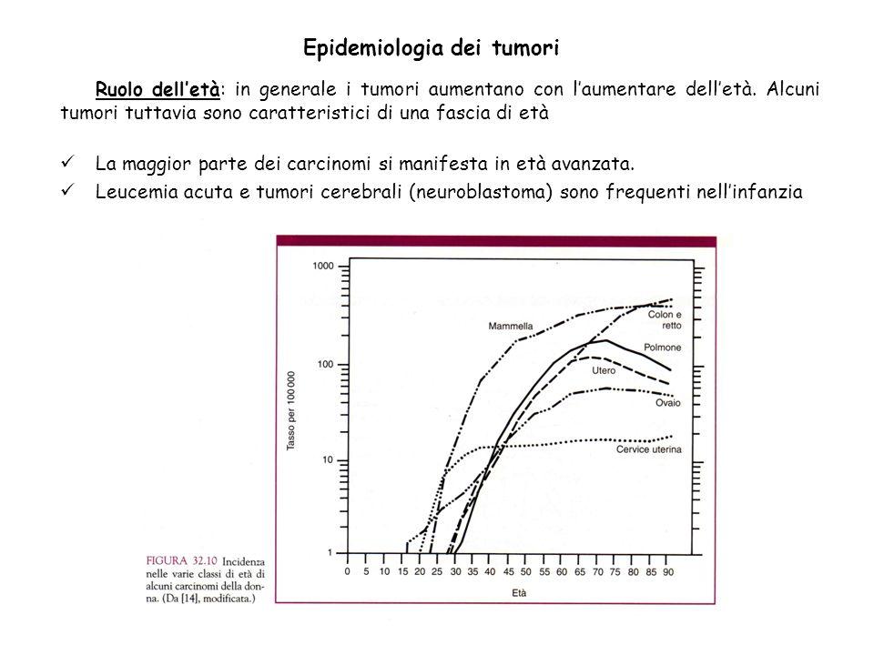 Ruolo delletà: in generale i tumori aumentano con laumentare delletà. Alcuni tumori tuttavia sono caratteristici di una fascia di età La maggior parte