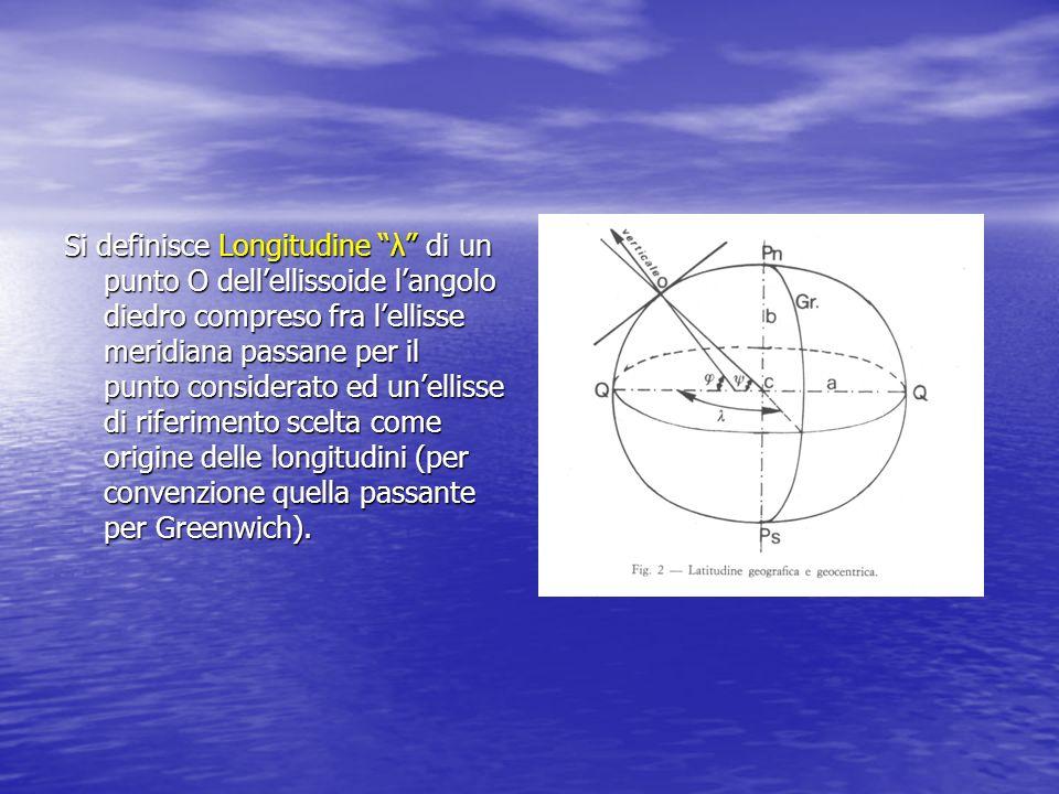Essendo leccentricità dellellissoide terrestre molto piccola, la terra può essere considerata, per quasi tutti i calcoli nautici, di forma perfettamente Sferica.