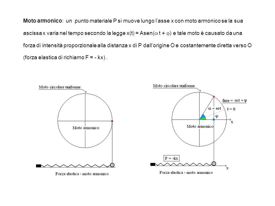 Moto armonico: un punto materiale P si muove lungo lasse x con moto armonico se la sua ascissa x varia nel tempo secondo la legge x(t) = Asen( t + ) e tale moto è causato da una forza di intensità proporzionale alla distanza x di P dallorigine O e costantemente diretta verso O (forza elastica di richiamo F = - kx).
