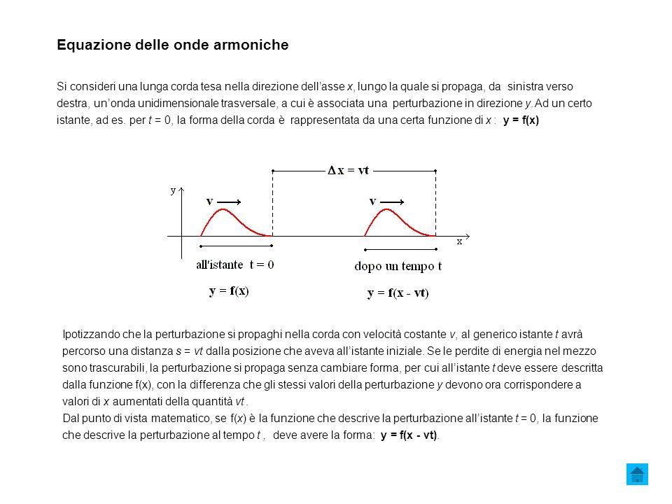 Equazione delle onde armoniche Si consideri una lunga corda tesa nella direzione dellasse x, lungo la quale si propaga, da sinistra verso destra, unonda unidimensionale trasversale, a cui è associata una perturbazione in direzione y.