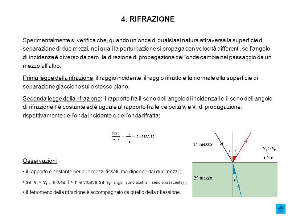 4. RIFRAZIONE Sperimentalmente si verifica che, quando unonda di qualsiasi natura attraversa la superficie di separazione di due mezzi, nei quali la p